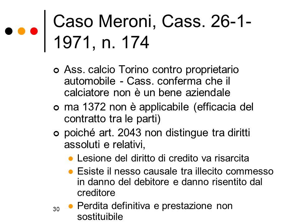 Caso Meroni, Cass. 26-1-1971, n. 174Ass. calcio Torino contro proprietario automobile - Cass. conferma che il calciatore non è un bene aziendale.