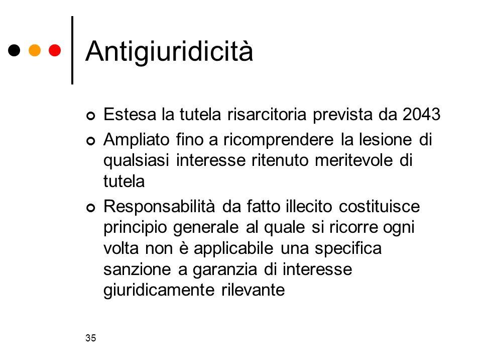 Antigiuridicità Estesa la tutela risarcitoria prevista da 2043