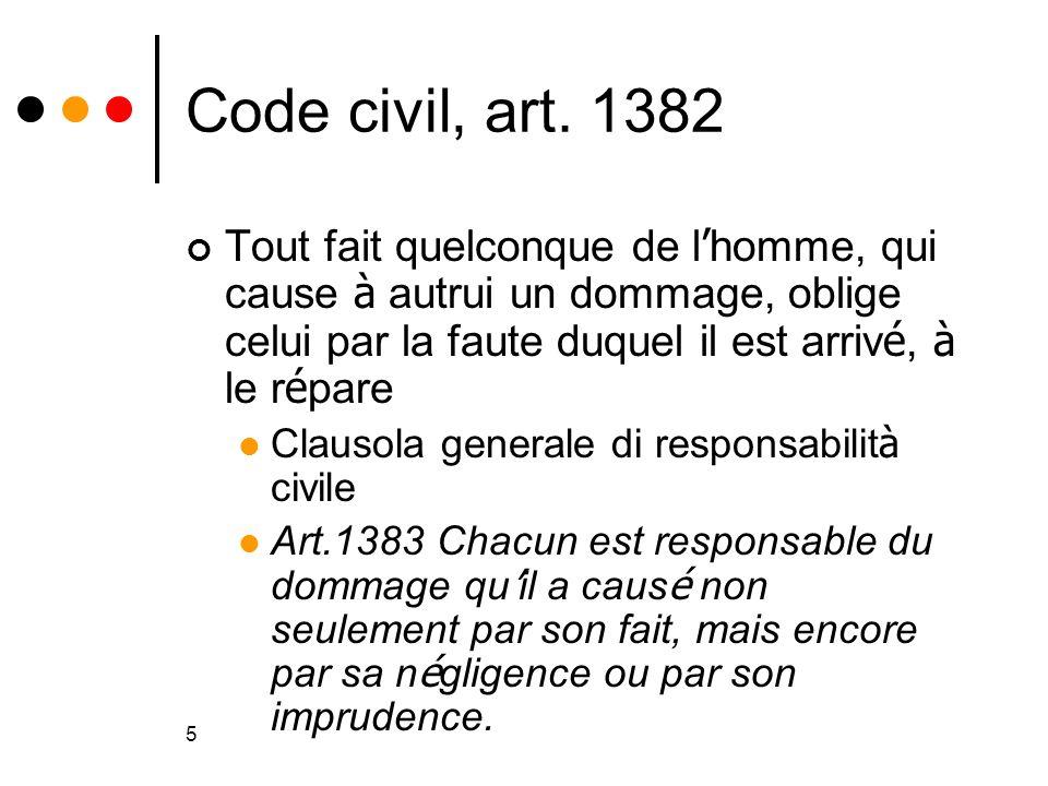 Code civil, art. 1382Tout fait quelconque de l'homme, qui cause à autrui un dommage, oblige celui par la faute duquel il est arrivé, à le répare.
