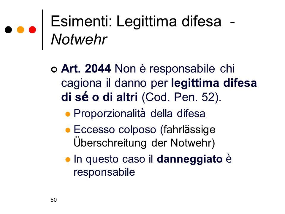 Esimenti: Legittima difesa - Notwehr