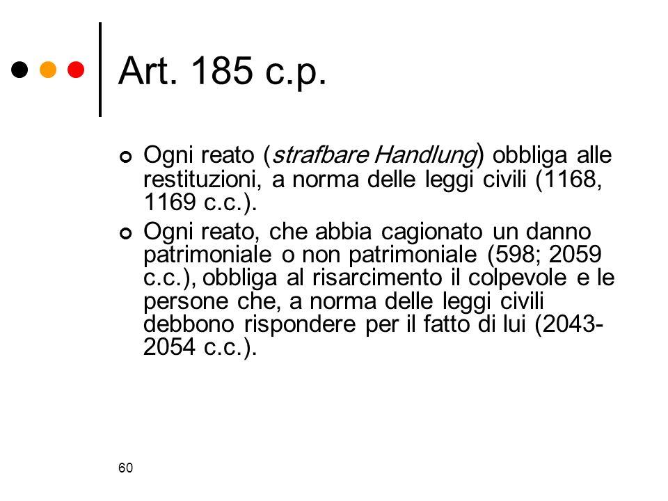 Art. 185 c.p.Ogni reato (strafbare Handlung) obbliga alle restituzioni, a norma delle leggi civili (1168, 1169 c.c.).