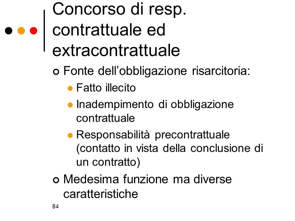 Concorso di resp. contrattuale ed extracontrattuale