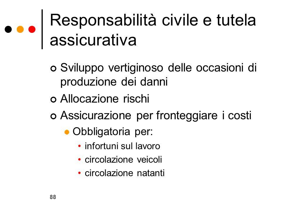 Responsabilità civile e tutela assicurativa