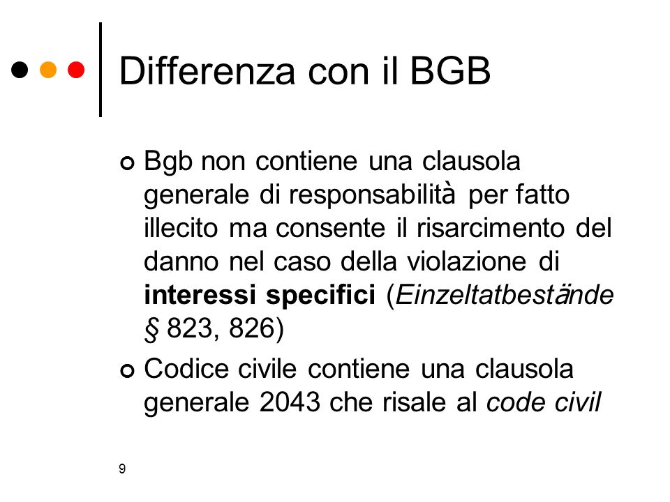 Differenza con il BGB