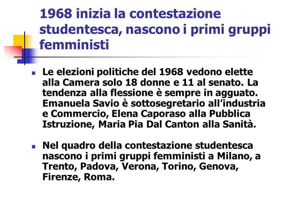 1968 inizia la contestazione studentesca, nascono i primi gruppi femministi