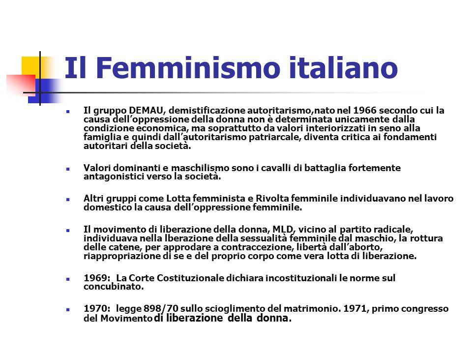 Il Femminismo italiano
