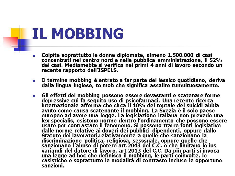 IL MOBBING