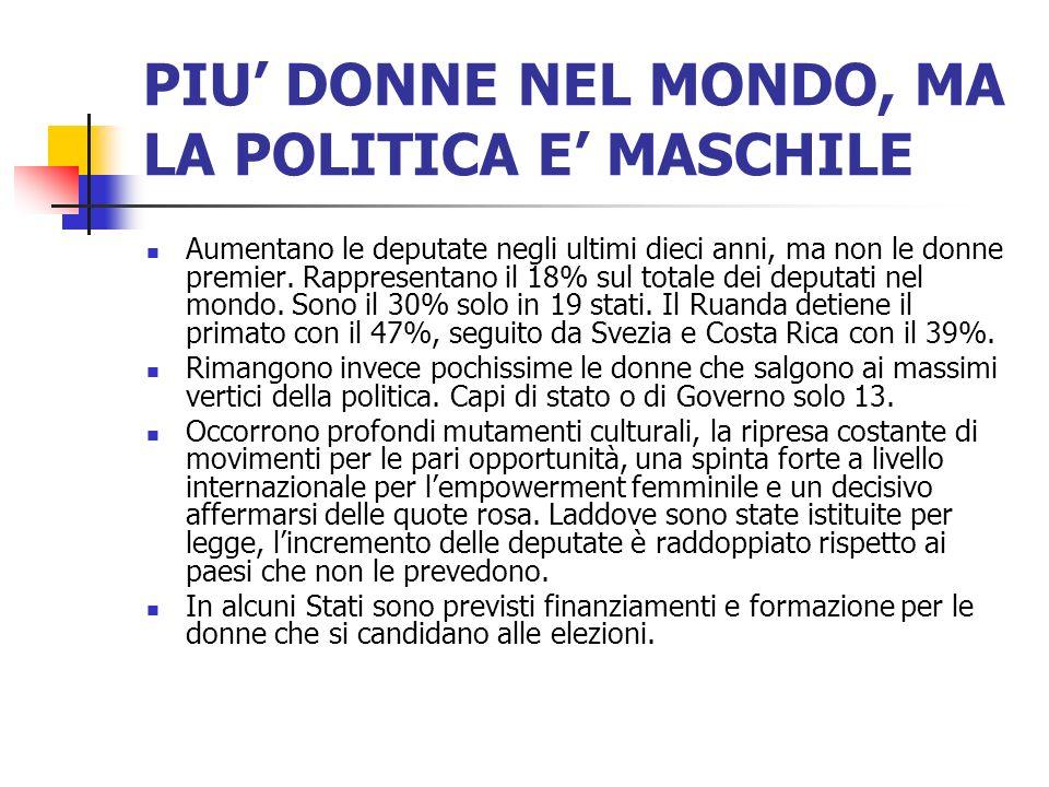 PIU' DONNE NEL MONDO, MA LA POLITICA E' MASCHILE