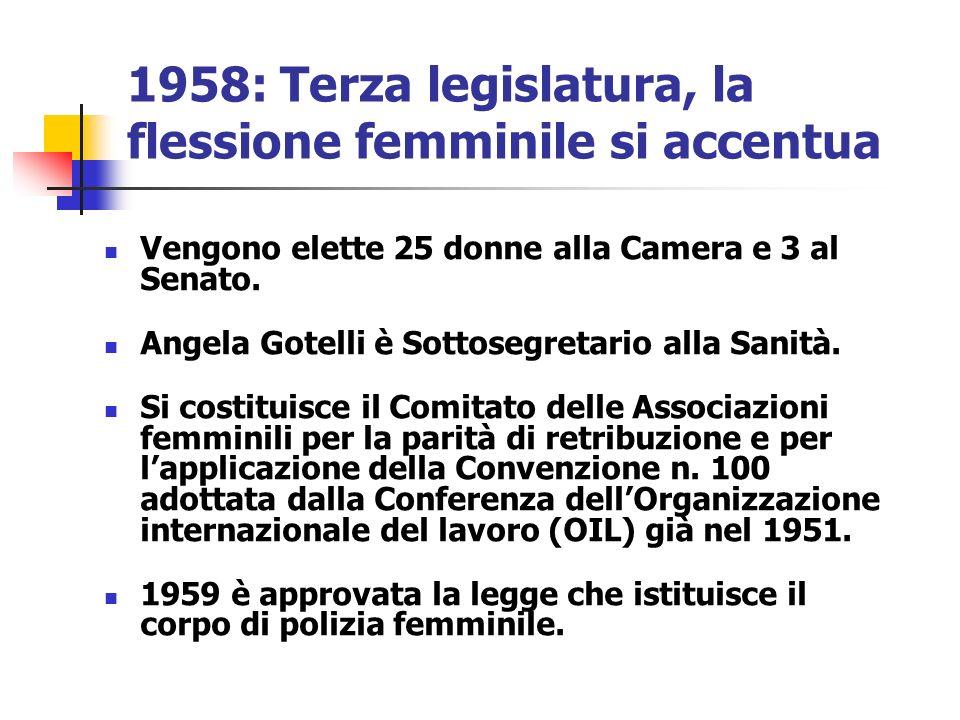 1958: Terza legislatura, la flessione femminile si accentua