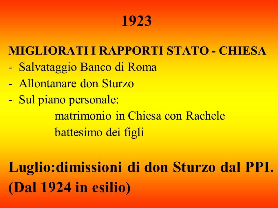 Luglio:dimissioni di don Sturzo dal PPI. (Dal 1924 in esilio)