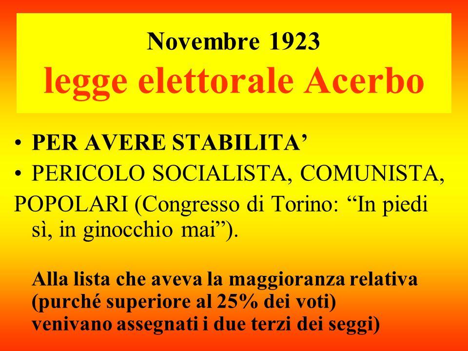Novembre 1923 legge elettorale Acerbo