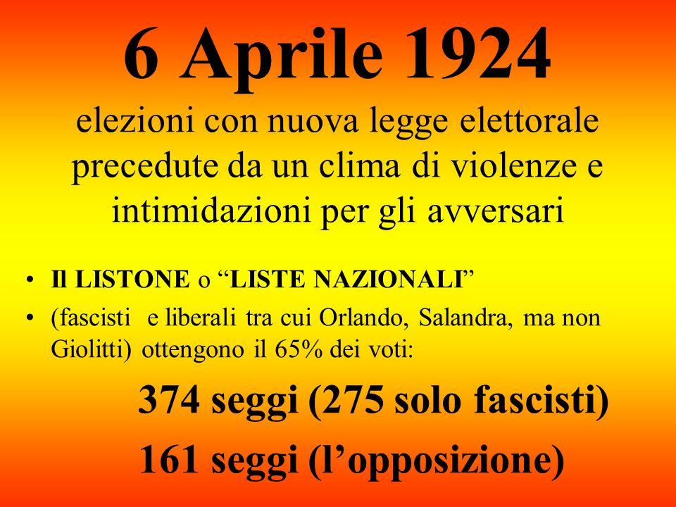 6 Aprile 1924 elezioni con nuova legge elettorale precedute da un clima di violenze e intimidazioni per gli avversari
