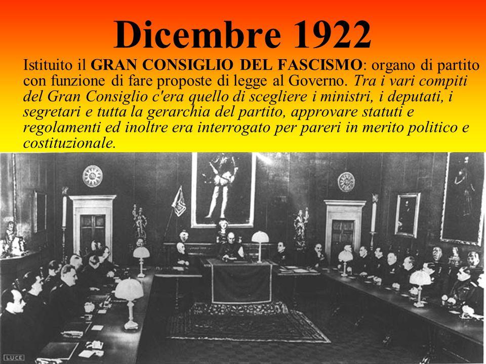 Dicembre 1922