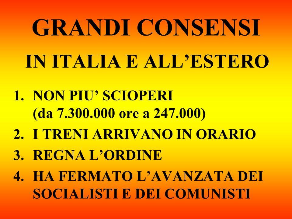 GRANDI CONSENSI IN ITALIA E ALL'ESTERO