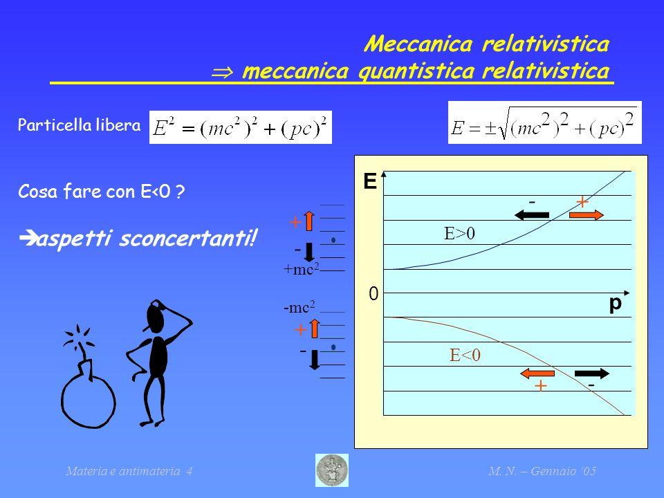 Meccanica relativistica  meccanica quantistica relativistica