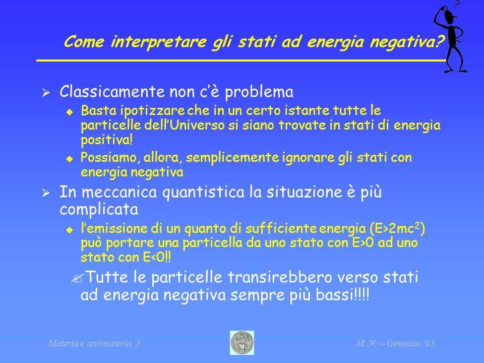Come interpretare gli stati ad energia negativa
