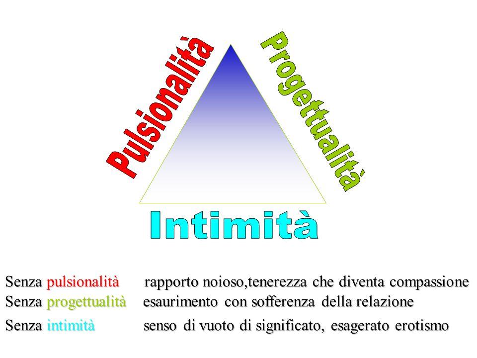 Pulsionalità Progettualità Intimità