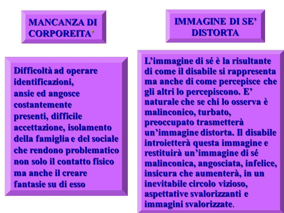 IMMAGINE DI SE' DISTORTA