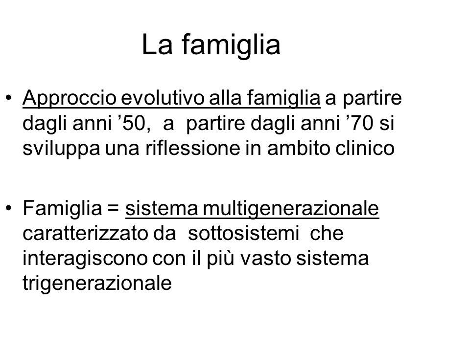 La famiglia Approccio evolutivo alla famiglia a partire dagli anni '50, a partire dagli anni '70 si sviluppa una riflessione in ambito clinico.