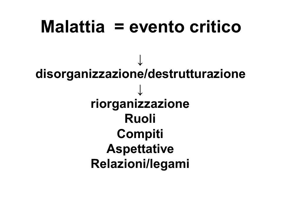 Malattia = evento critico
