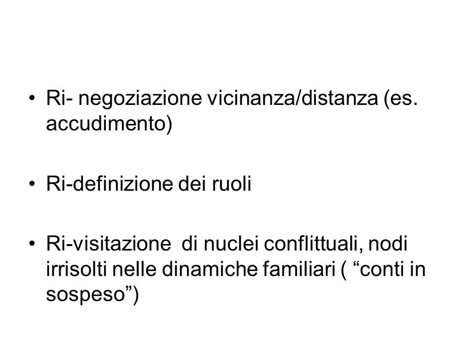 Ri- negoziazione vicinanza/distanza (es. accudimento)