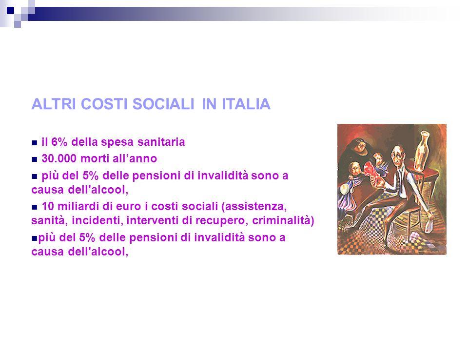 ALTRI COSTI SOCIALI IN ITALIA