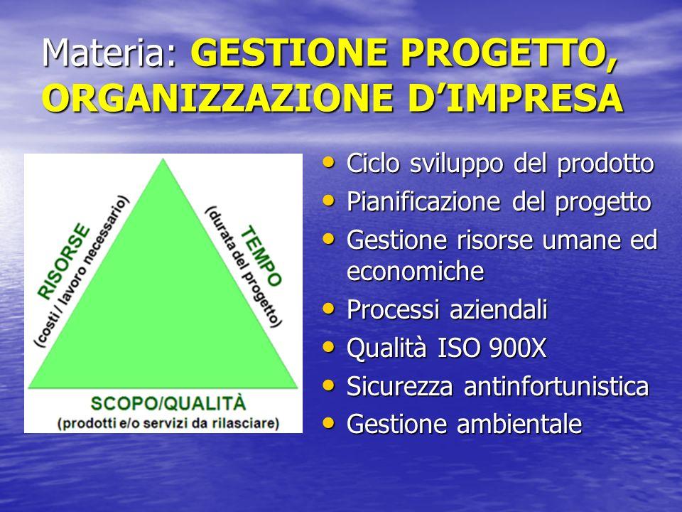 Materia: GESTIONE PROGETTO, ORGANIZZAZIONE D'IMPRESA
