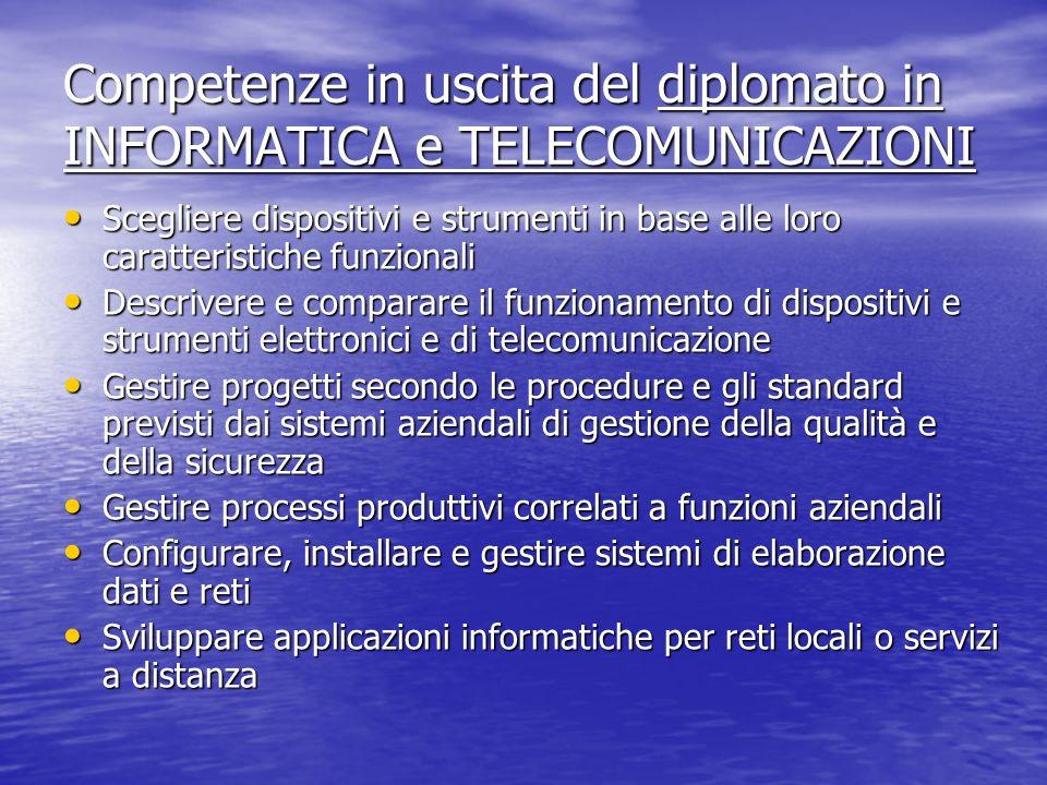 Competenze in uscita del diplomato in INFORMATICA e TELECOMUNICAZIONI