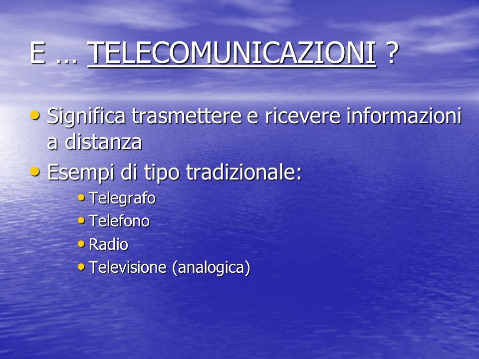 E … TELECOMUNICAZIONI Significa trasmettere e ricevere informazioni a distanza. Esempi di tipo tradizionale: