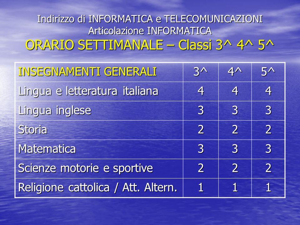 INSEGNAMENTI GENERALI 3^ 4^ 5^ Lingua e letteratura italiana 4