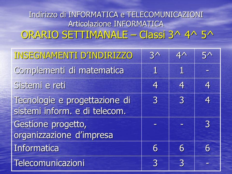 INSEGNAMENTI D'INDIRIZZO 3^ 4^ 5^ Complementi di matematica 1 -
