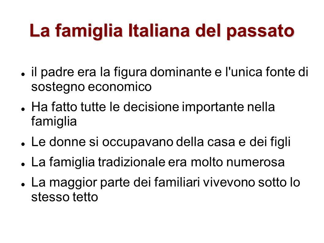 La famiglia Italiana del passato