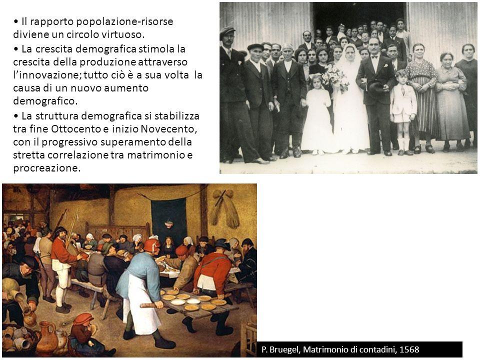 Il rapporto popolazione-risorse diviene un circolo virtuoso.