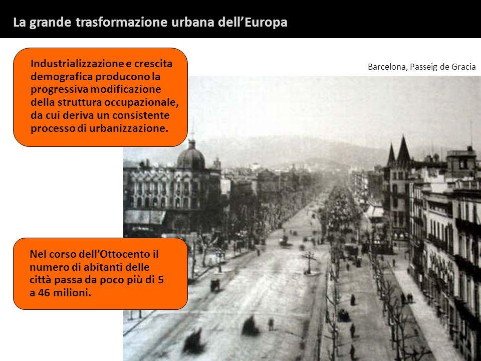 La grande trasformazione urbana dell'Europa