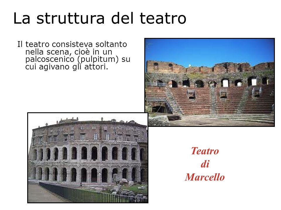La struttura del teatro