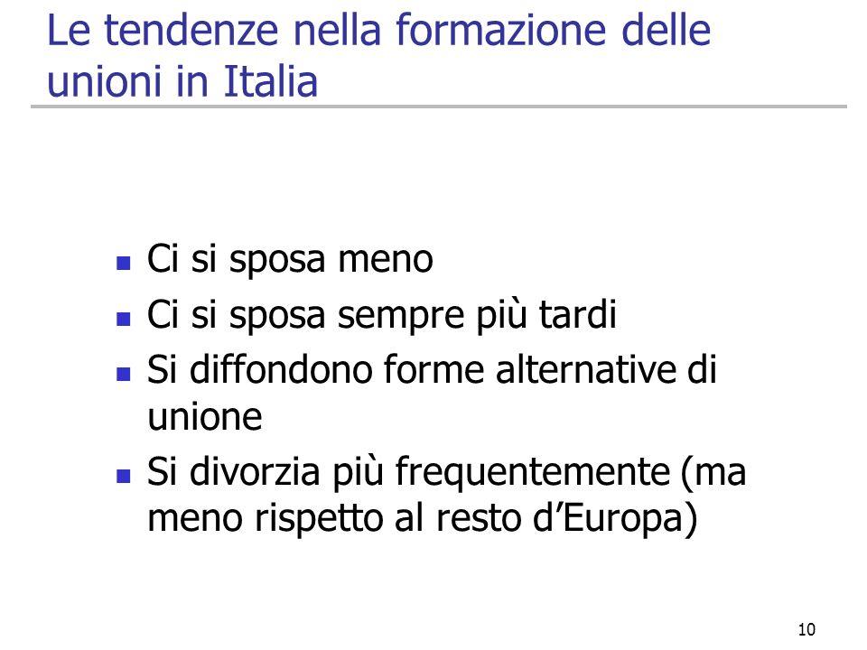 Le tendenze nella formazione delle unioni in Italia