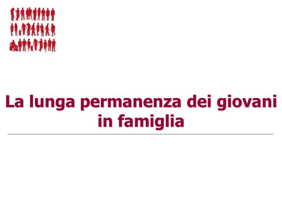 La lunga permanenza dei giovani in famiglia