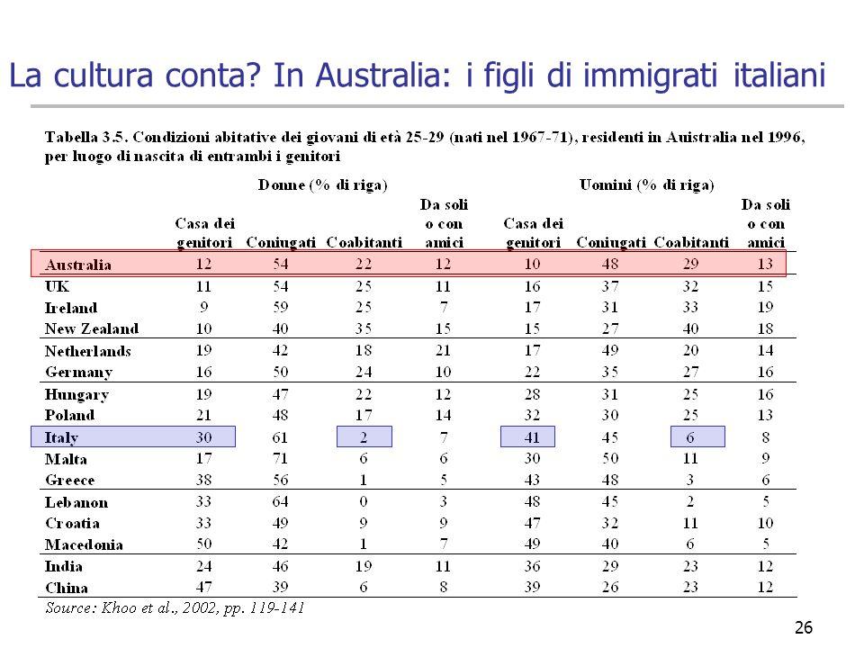 La cultura conta In Australia: i figli di immigrati italiani