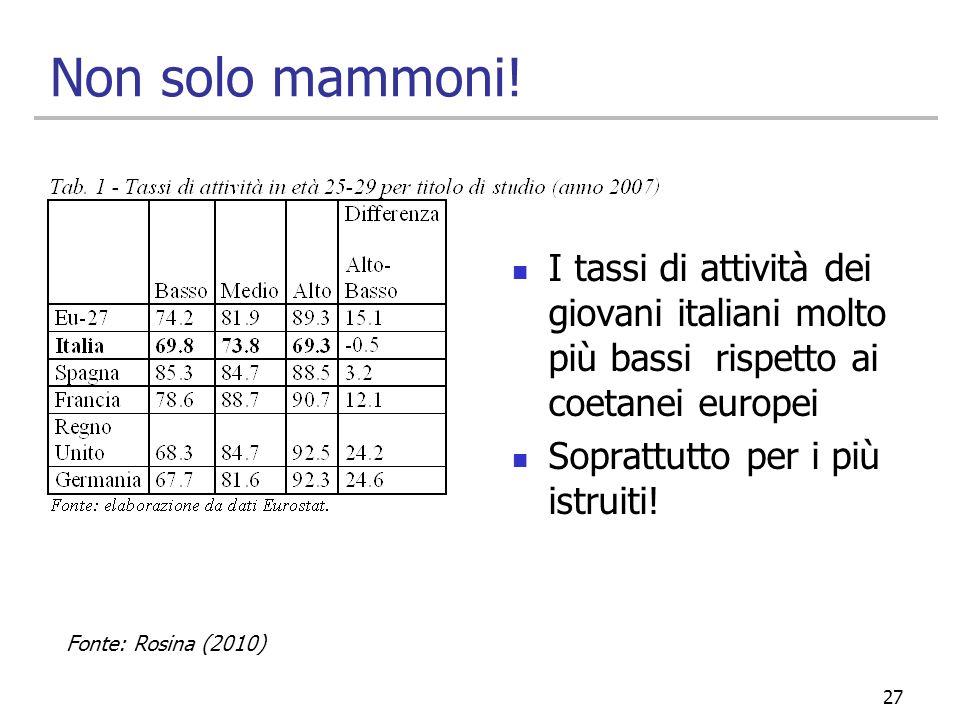 29/03/2017 Non solo mammoni! I tassi di attività dei giovani italiani molto più bassi rispetto ai coetanei europei.