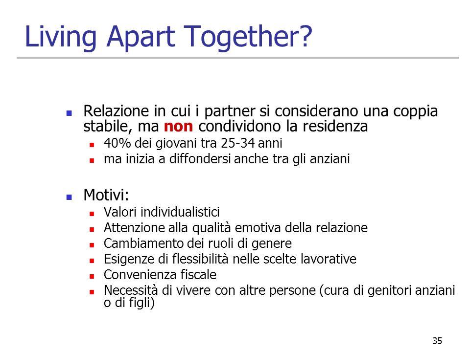 29/03/2017 Living Apart Together Relazione in cui i partner si considerano una coppia stabile, ma non condividono la residenza.