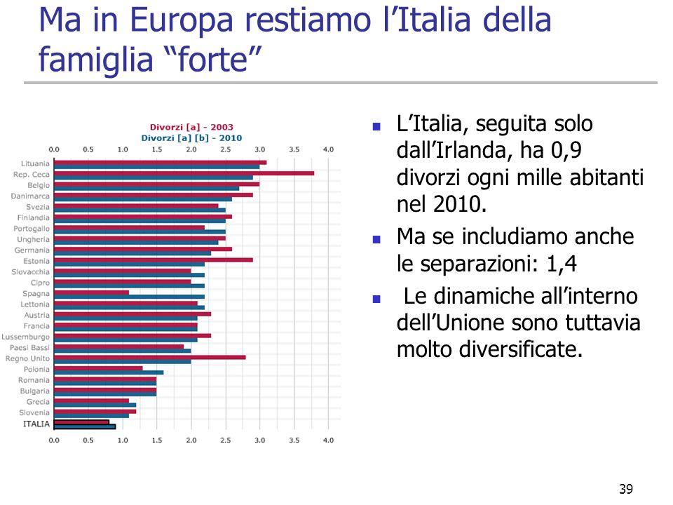Ma in Europa restiamo l'Italia della famiglia forte
