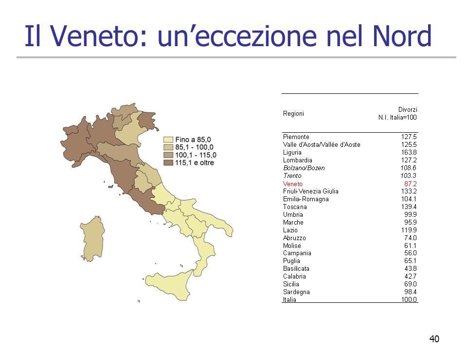 Il Veneto: un'eccezione nel Nord