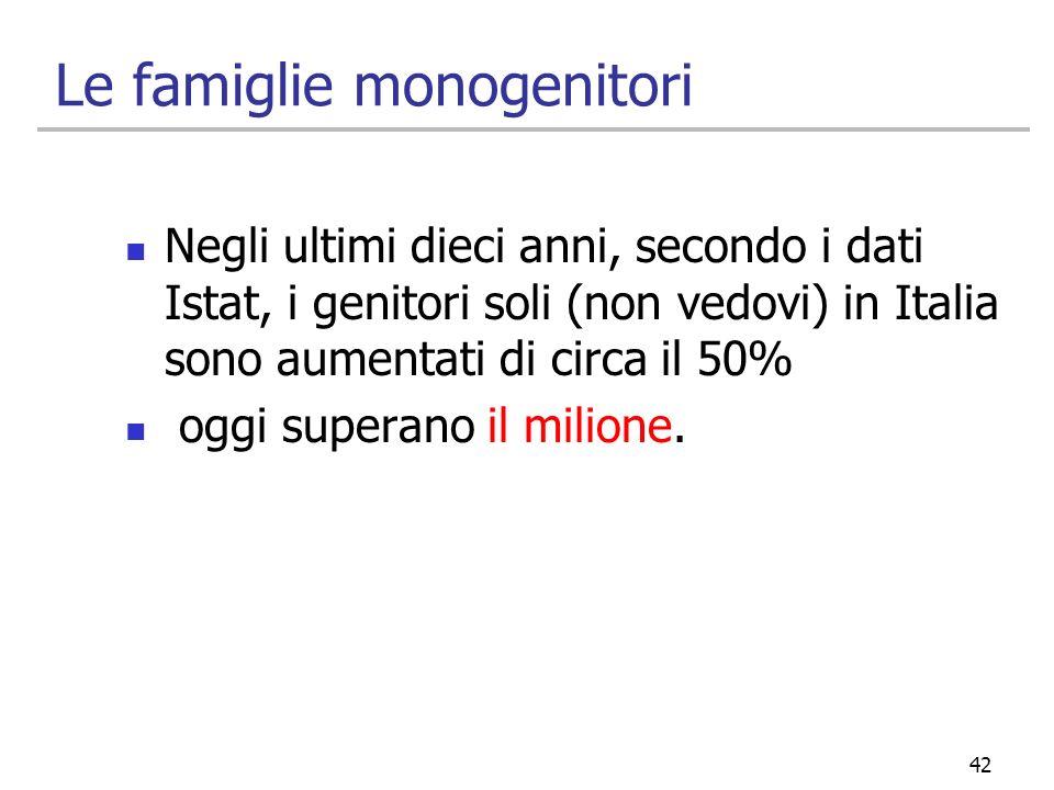 Le famiglie monogenitori
