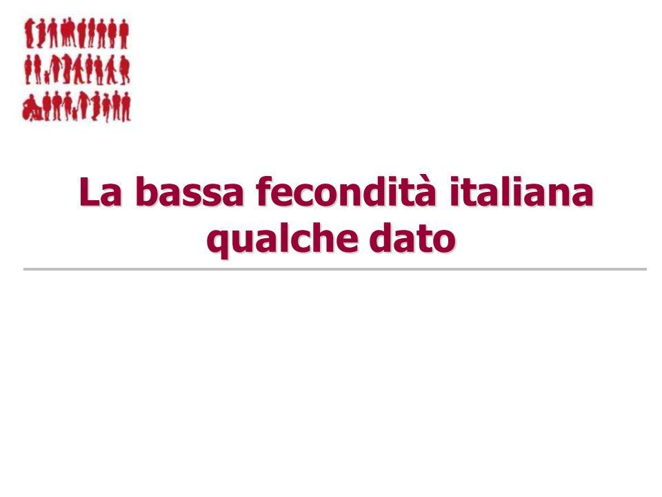 La bassa fecondità italiana qualche dato