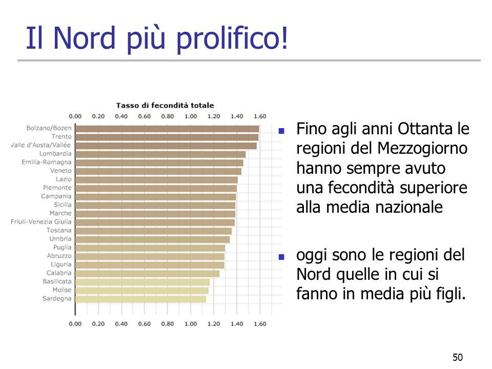 Il Nord più prolifico! Fino agli anni Ottanta le regioni del Mezzogiorno hanno sempre avuto una fecondità superiore alla media nazionale.