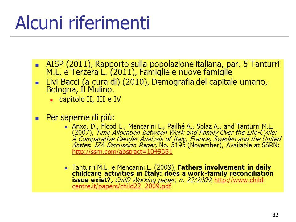 29/03/2017 Alcuni riferimenti. AISP (2011), Rapporto sulla popolazione italiana, par. 5 Tanturri M.L. e Terzera L. (2011), Famiglie e nuove famiglie.