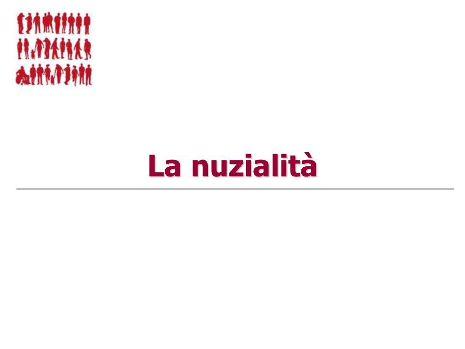 29/03/2017 La nuzialità