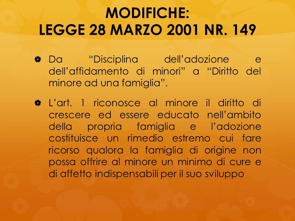 MODIFICHE: LEGGE 28 MARZO 2001 NR. 149