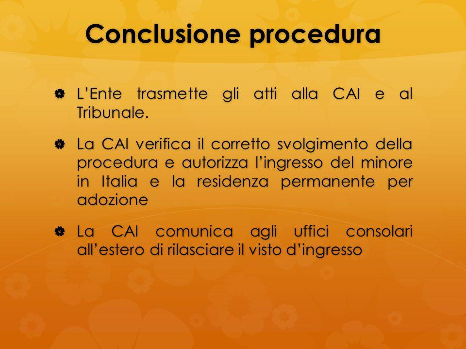 Conclusione procedura