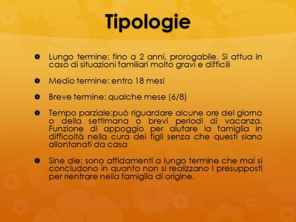 Tipologie Lungo termine: fino a 2 anni, prorogabile. Si attua in caso di situazioni familiari molto gravi e difficili.